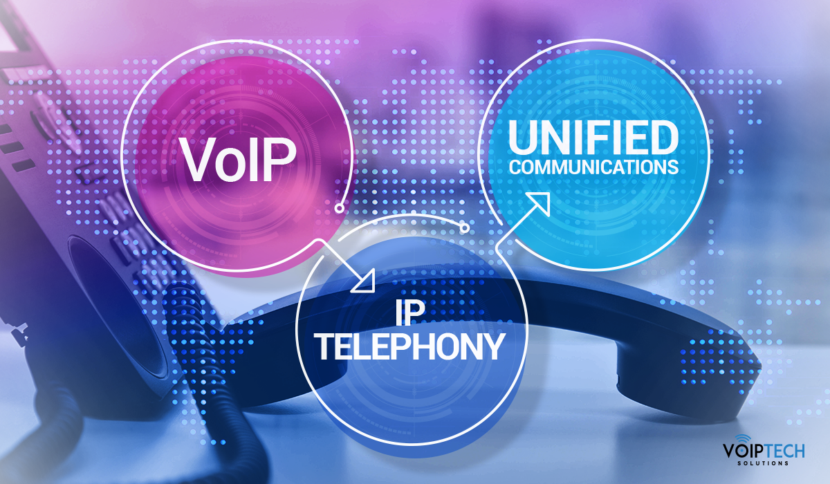 Difference Between VoIP, IP Telephony, and Unified Communications