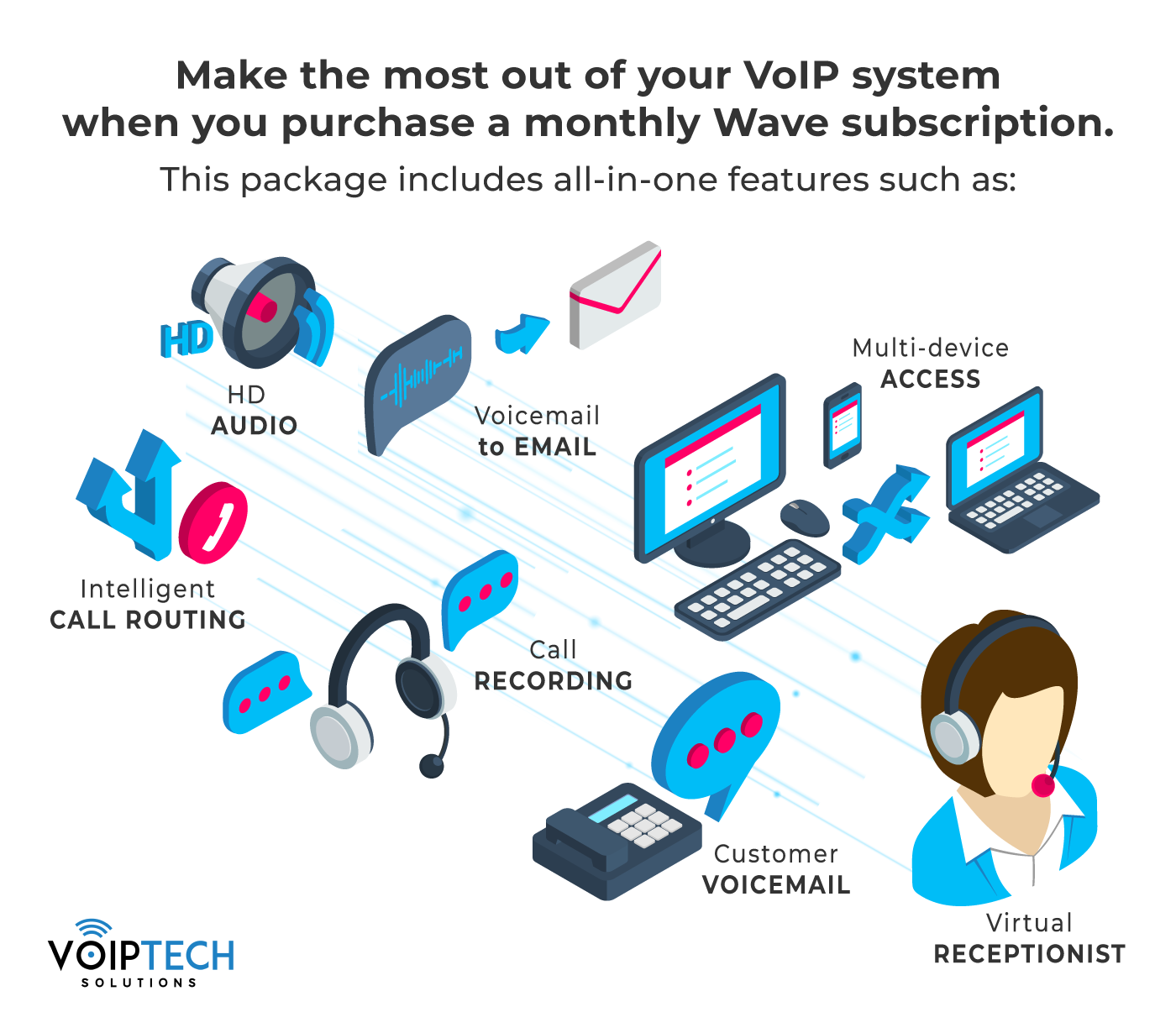 Voiptech Infographic img 1 1